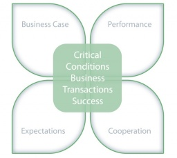 Critical-Conditions-Business-Transaction-Success.jpg